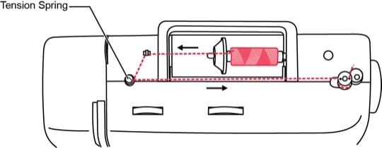 Tension Spring Sewing